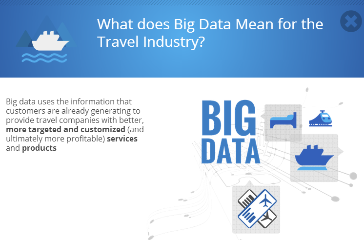 Big Data- means for Travel